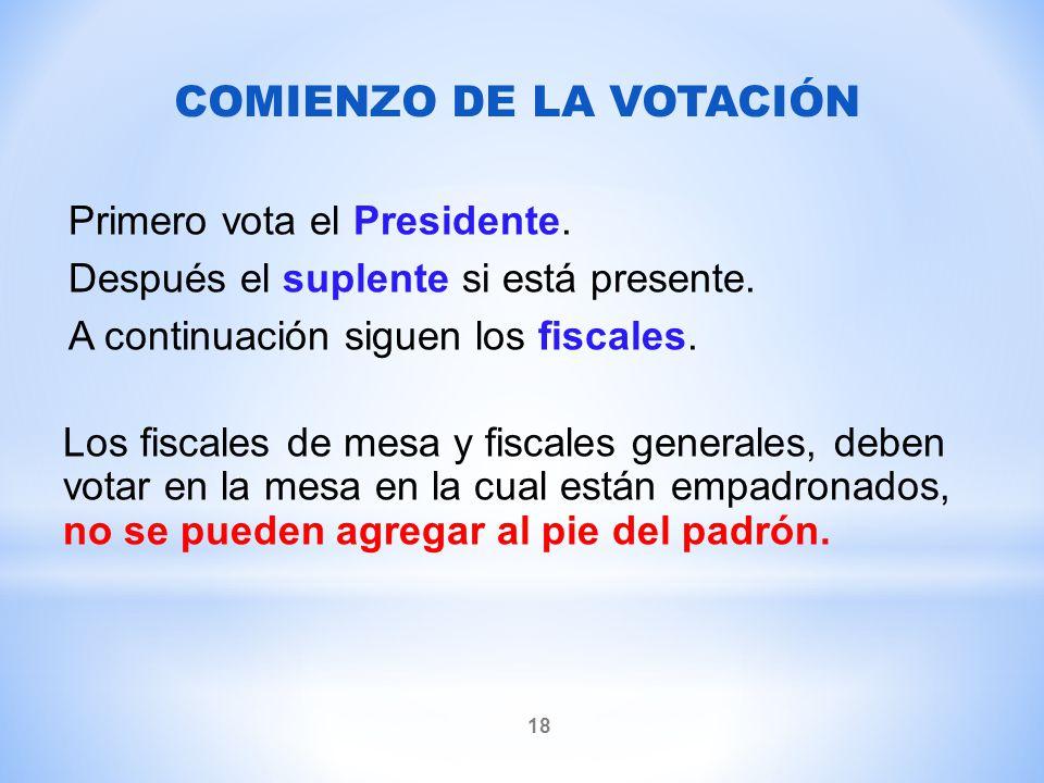 COMIENZO DE LA VOTACIÓN