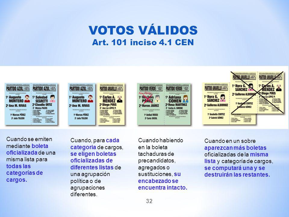 VOTOS VÁLIDOS Art. 101 inciso 4.1 CEN