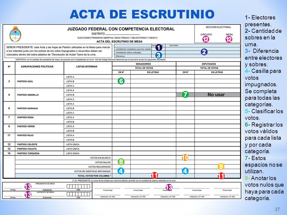 ACTA DE ESCRUTINIO 1- Electores presentes.