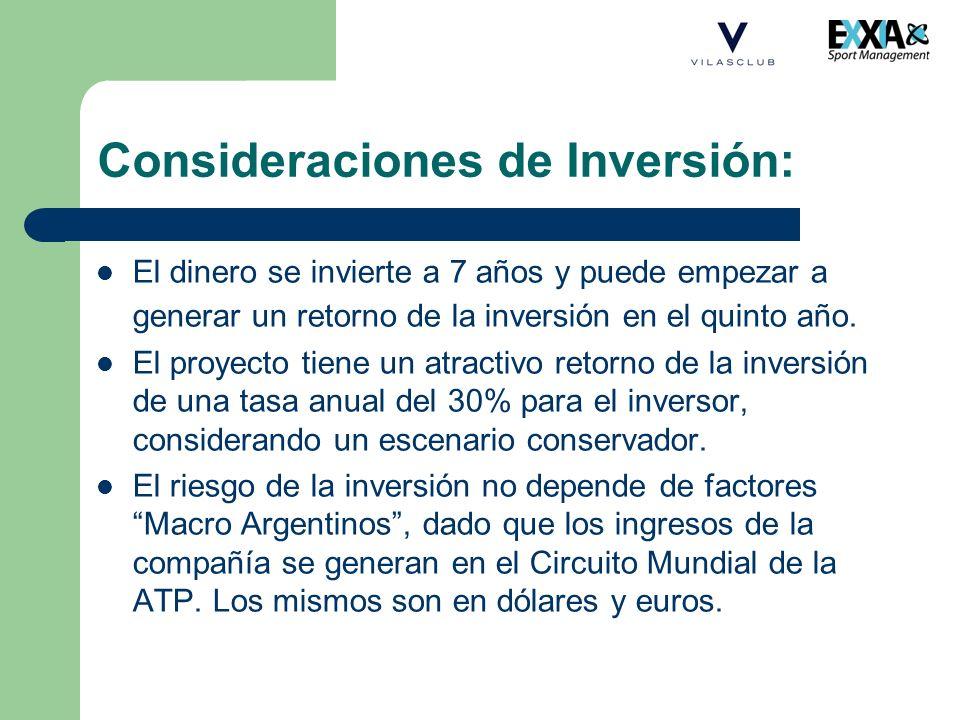 Consideraciones de Inversión: