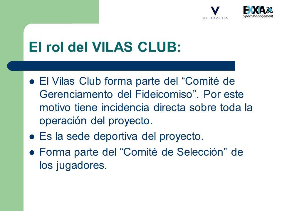 El rol del VILAS CLUB: