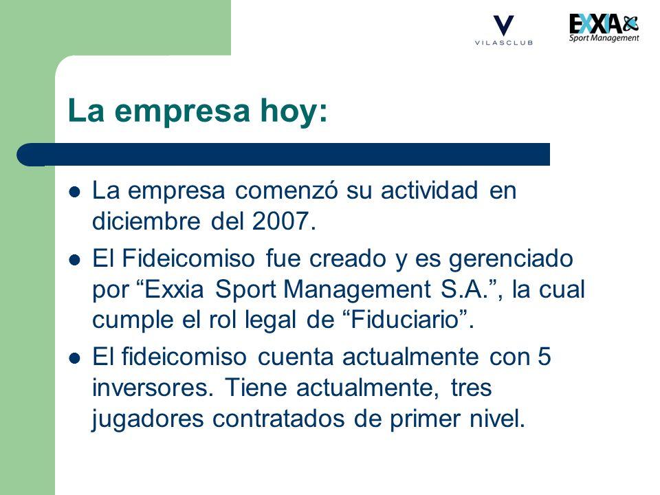 La empresa hoy: La empresa comenzó su actividad en diciembre del 2007.