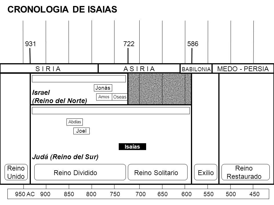 CRONOLOGIA DE ISAIAS 931 722 586 S I R I A A S I R I A MEDO - PERSIA