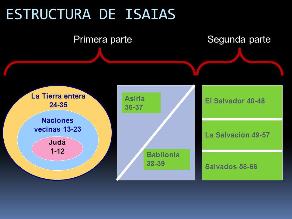 ESTRUCTURA DE ISAIAS Primera parte Segunda parte La Tierra entera