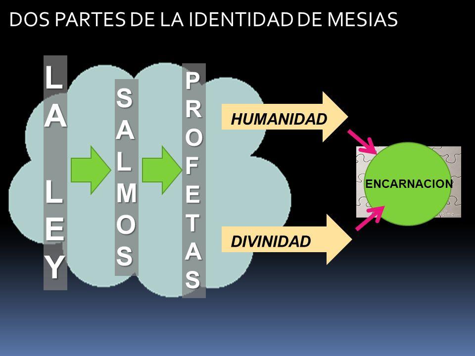 LA LEY SALMOS PROFETAS DOS PARTES DE LA IDENTIDAD DE MESIAS