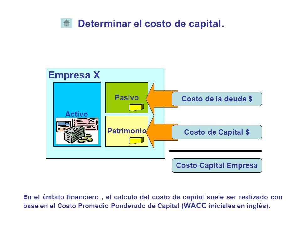 Determinar el costo de capital.