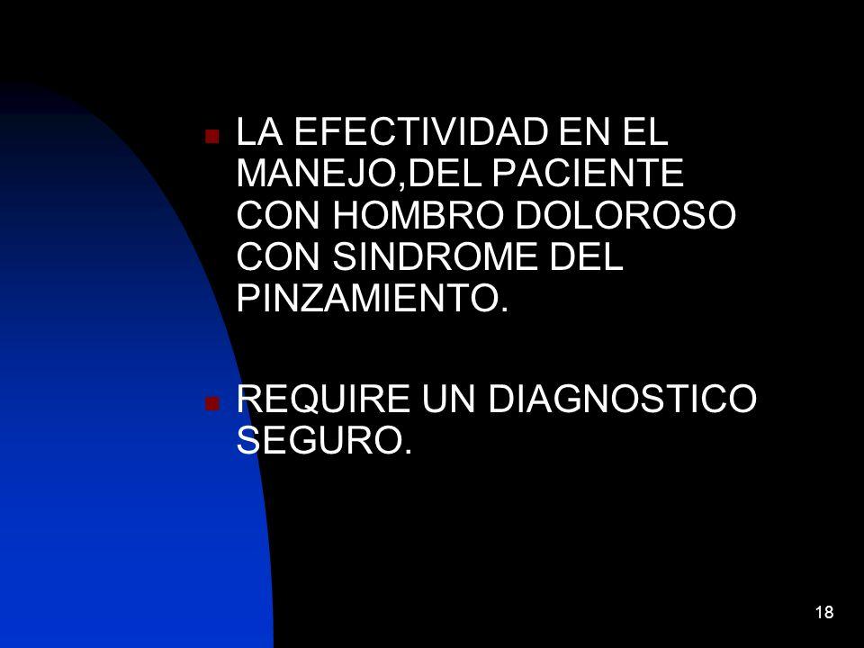 LA EFECTIVIDAD EN EL MANEJO,DEL PACIENTE CON HOMBRO DOLOROSO CON SINDROME DEL PINZAMIENTO.