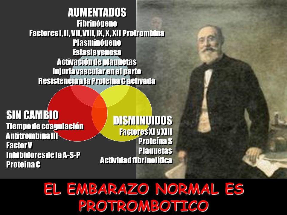 EL EMBARAZO NORMAL ES PROTROMBOTICO