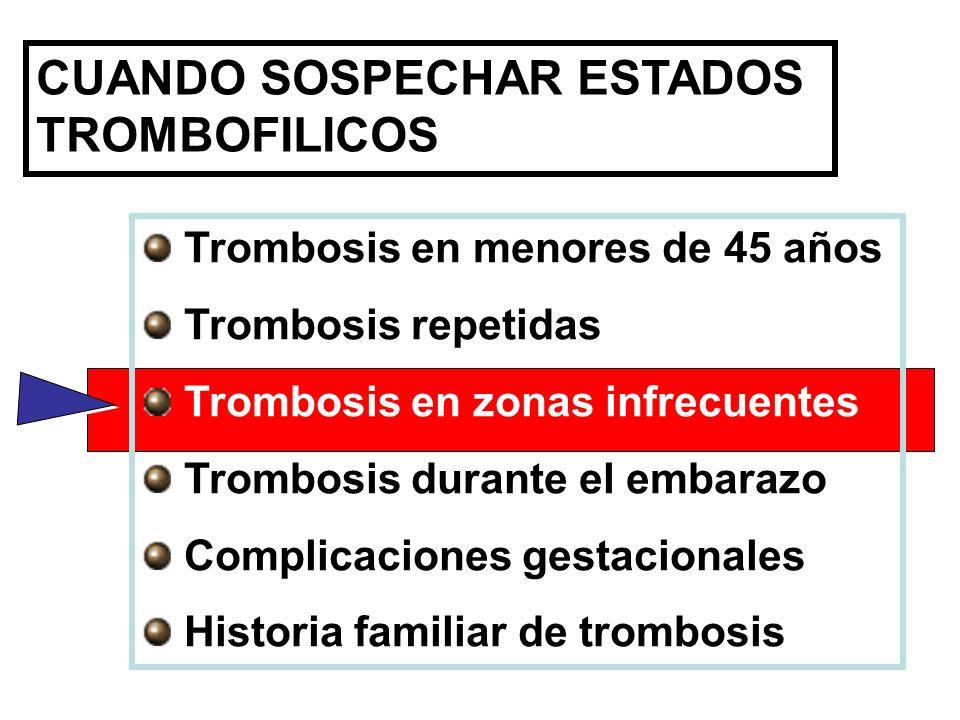 CUANDO SOSPECHAR ESTADOS TROMBOFILICOS