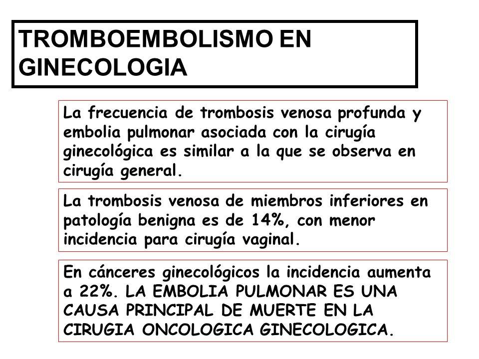 TROMBOEMBOLISMO EN GINECOLOGIA