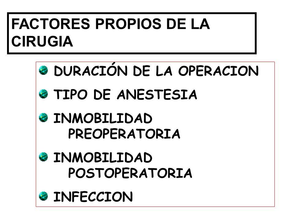 FACTORES PROPIOS DE LA CIRUGIA