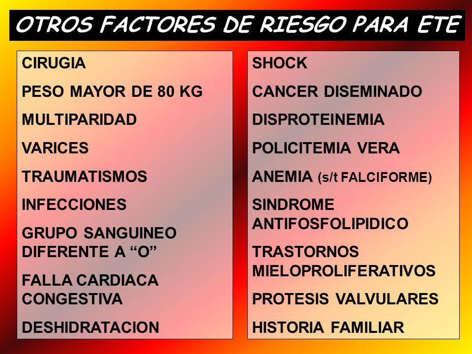 OTROS FACTORES DE RIESGO PARA ETE