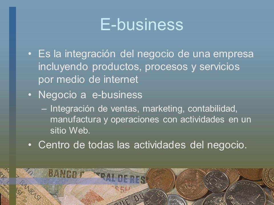 E-business Es la integración del negocio de una empresa incluyendo productos, procesos y servicios por medio de internet.