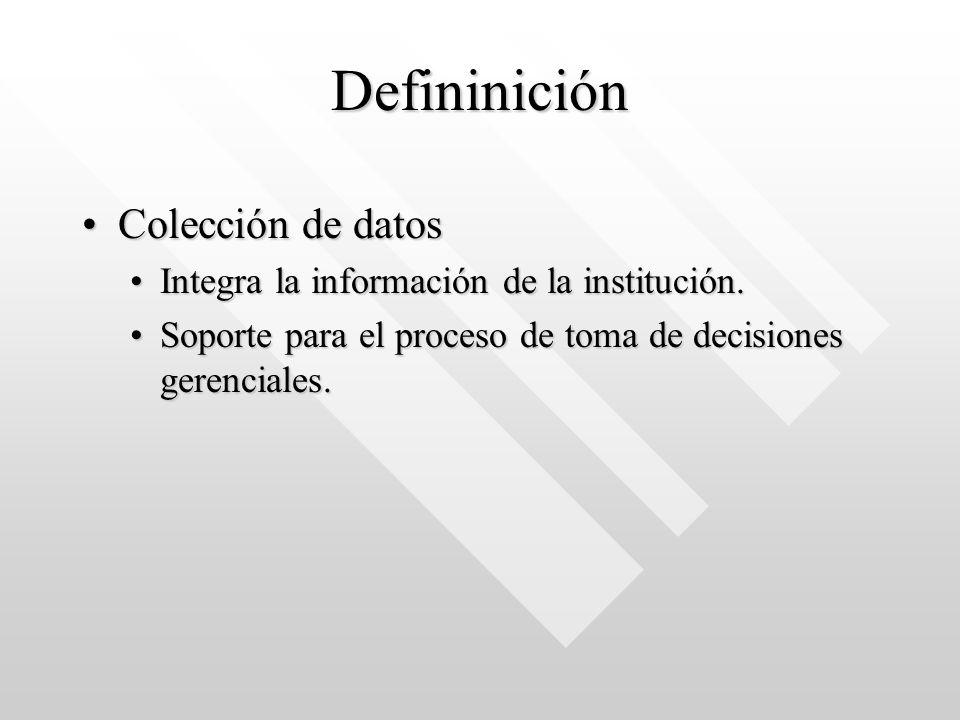 Defininición Colección de datos