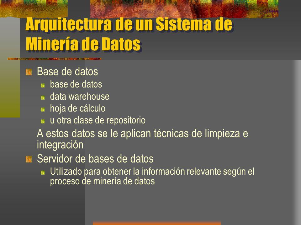 Arquitectura de un Sistema de Minería de Datos