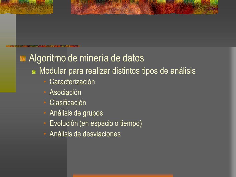 Algoritmo de minería de datos