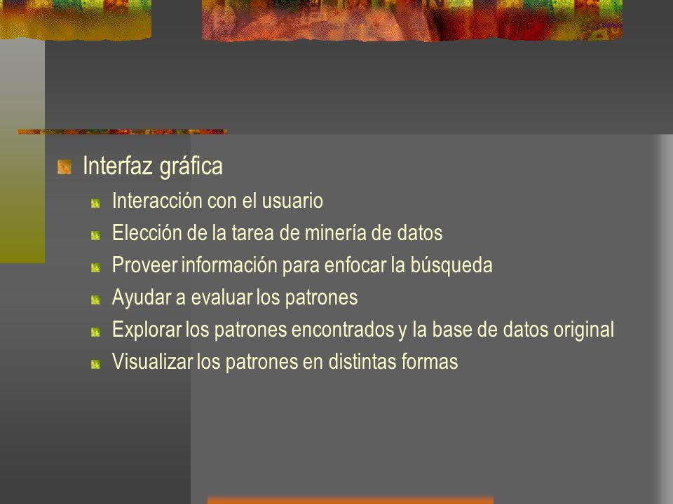 Interfaz gráfica Interacción con el usuario