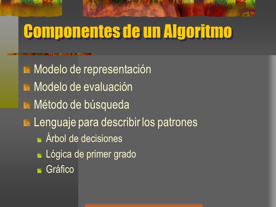 Componentes de un Algoritmo