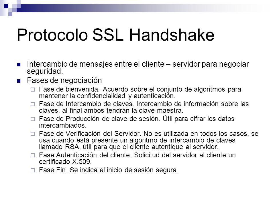 Protocolo SSL Handshake