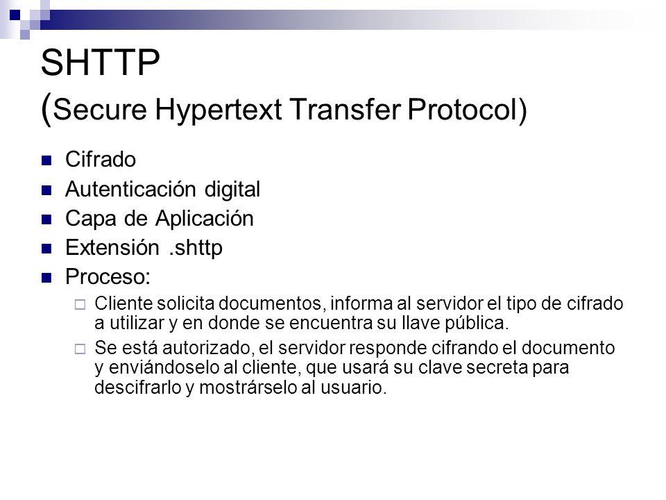 SHTTP (Secure Hypertext Transfer Protocol)