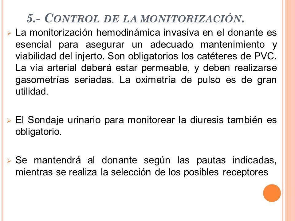 5.- Control de la monitorización.