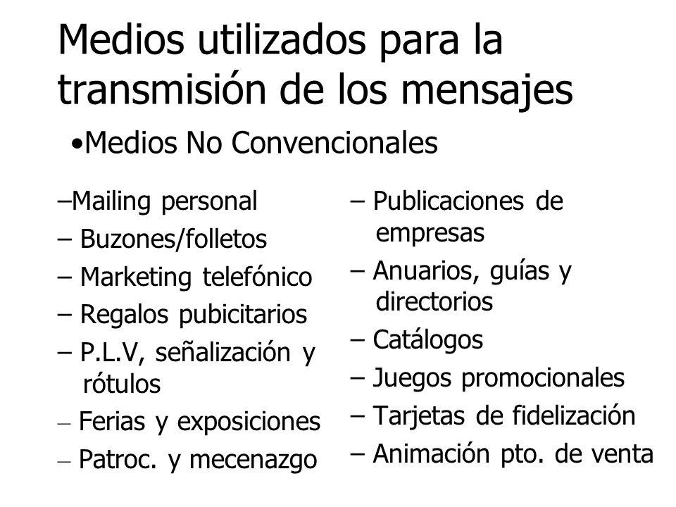 Medios utilizados para la transmisión de los mensajes •Medios No Convencionales