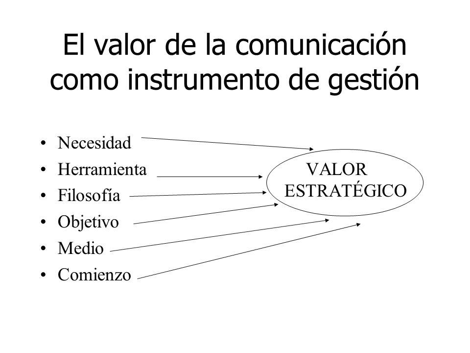 El valor de la comunicación como instrumento de gestión