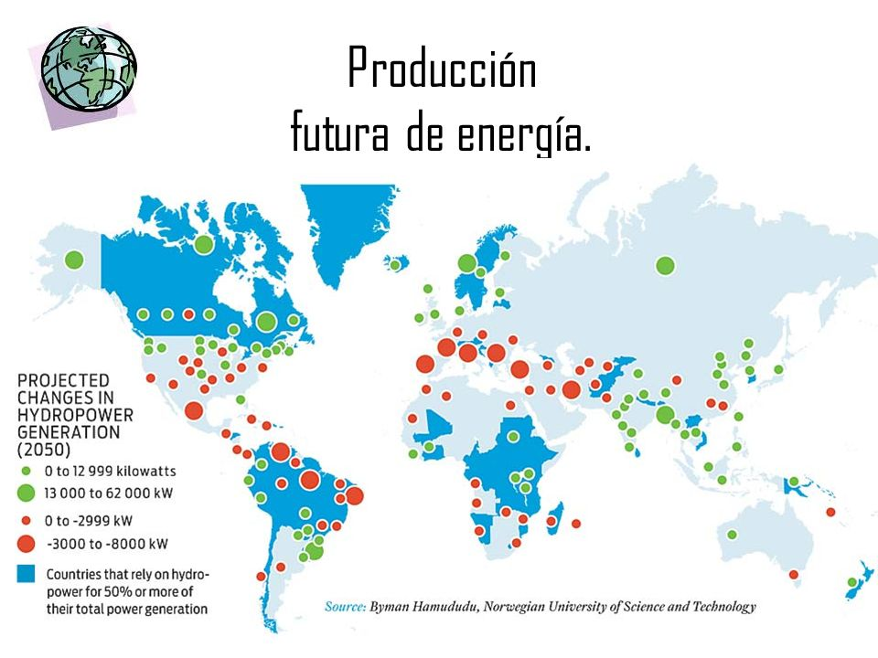 Producción futura de energía.