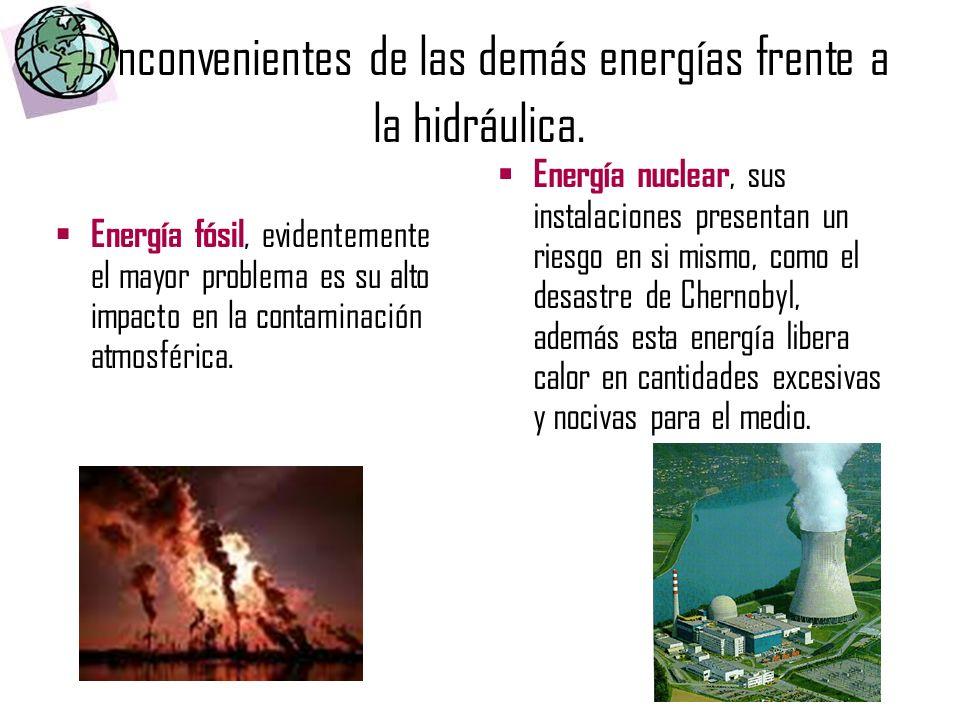 Inconvenientes de las demás energías frente a la hidráulica.