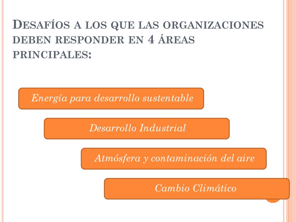 Desafíos a los que las organizaciones deben responder en 4 áreas principales: