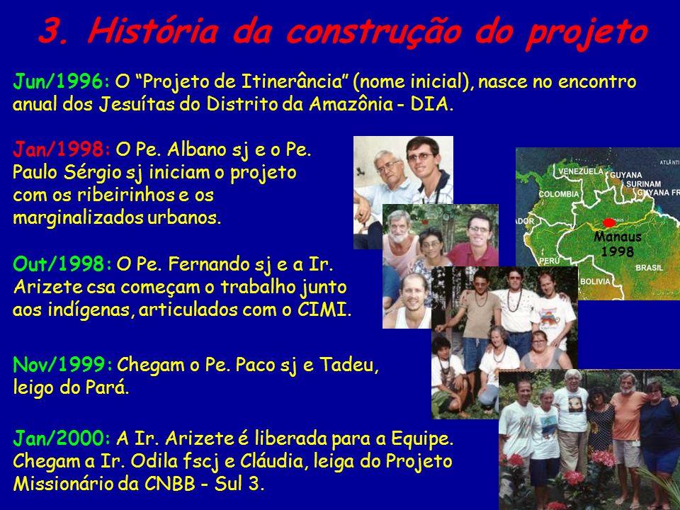 3. História da construção do projeto