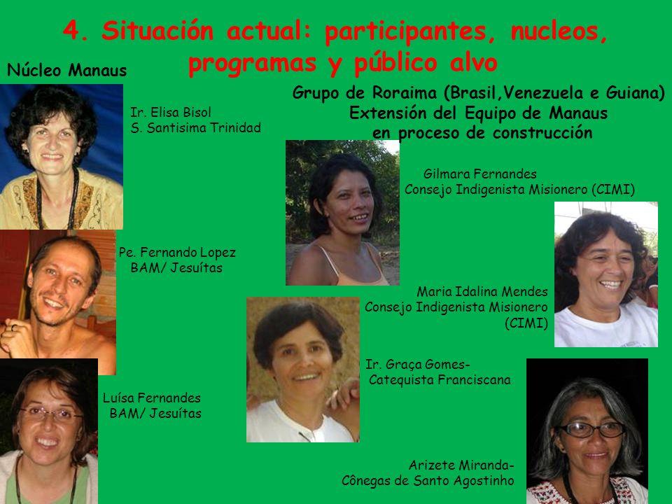 4. Situación actual: participantes, nucleos, programas y público alvo