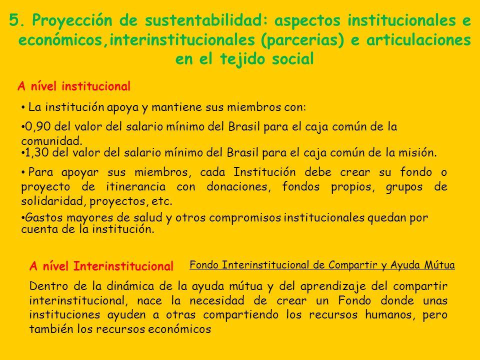 Fondo Interinstitucional de Compartir y Ayuda Mútua