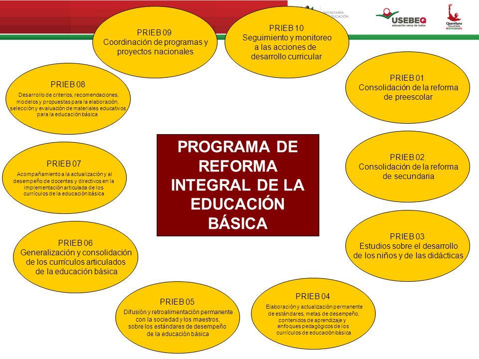PROGRAMA DE REFORMA INTEGRAL DE LA EDUCACIÓN BÁSICA