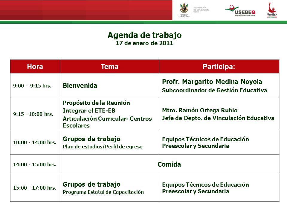 Agenda de trabajo Hora Tema Participa: Profr. Margarito Medina Noyola