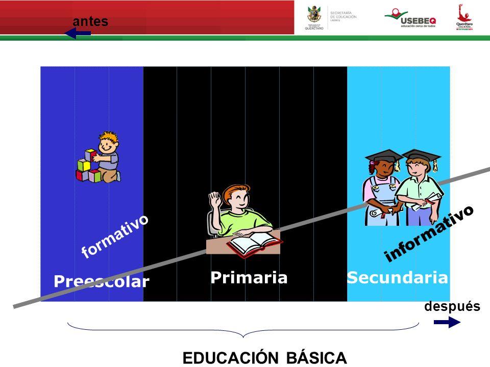 informativo formativo Preescolar Primaria Secundaria EDUCACIÓN BÁSICA