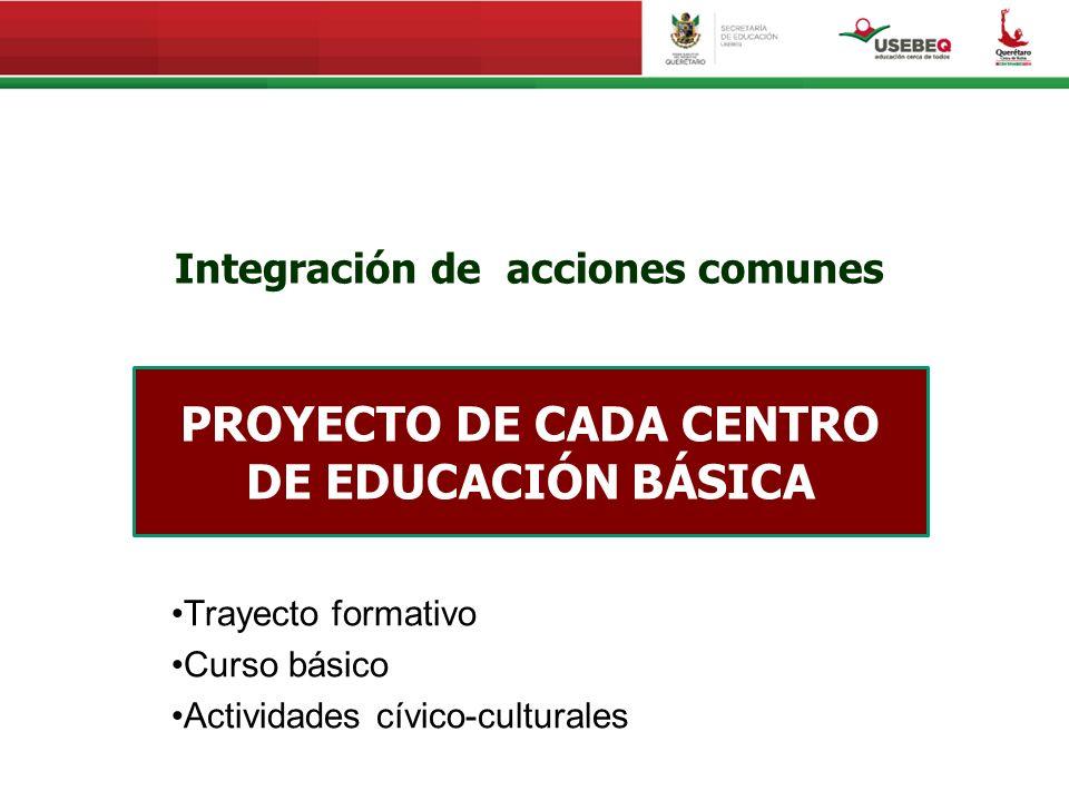Trayecto formativo Curso básico Actividades cívico-culturales