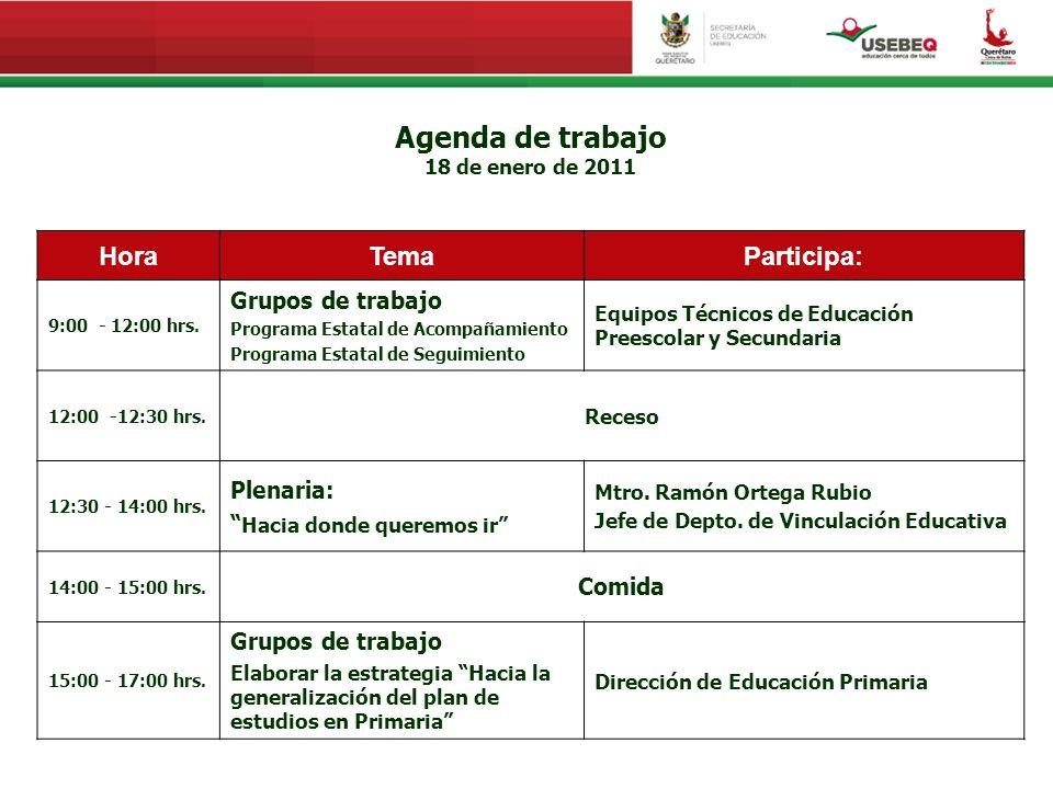 Agenda de trabajo Hora Tema Participa: Grupos de trabajo Plenaria: