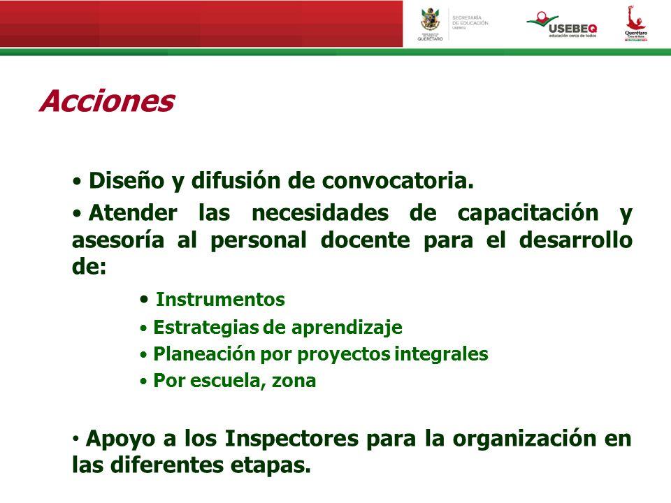 Acciones Diseño y difusión de convocatoria.