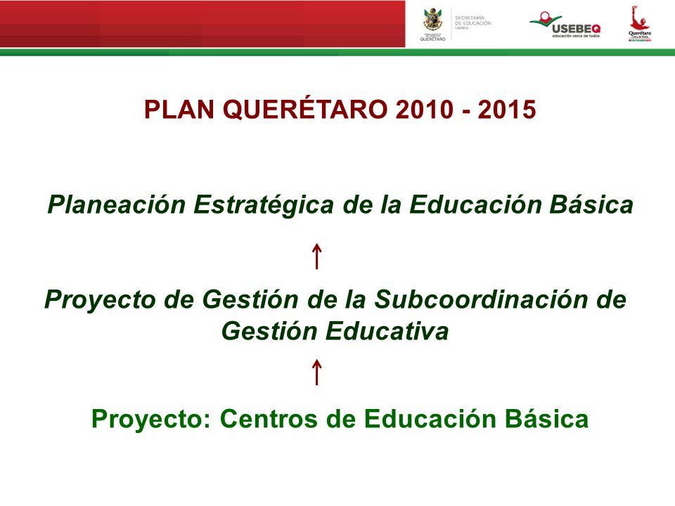 Planeación Estratégica de la Educación Básica