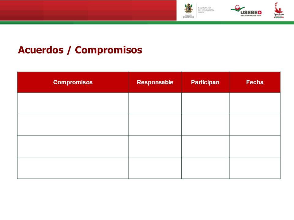 Acuerdos / Compromisos