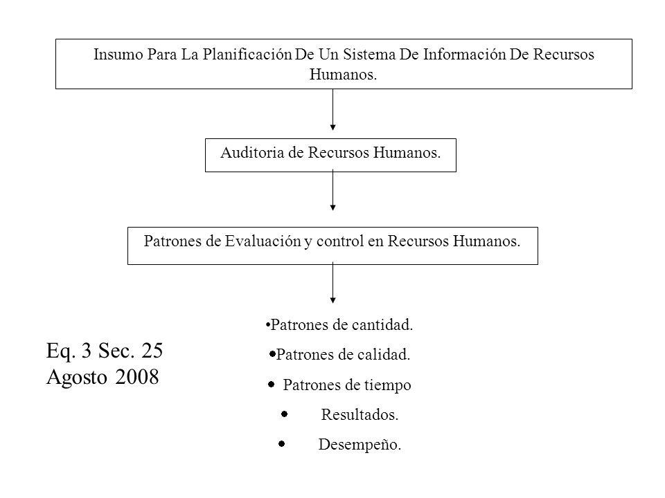 Insumo Para La Planificación De Un Sistema De Información De Recursos Humanos.