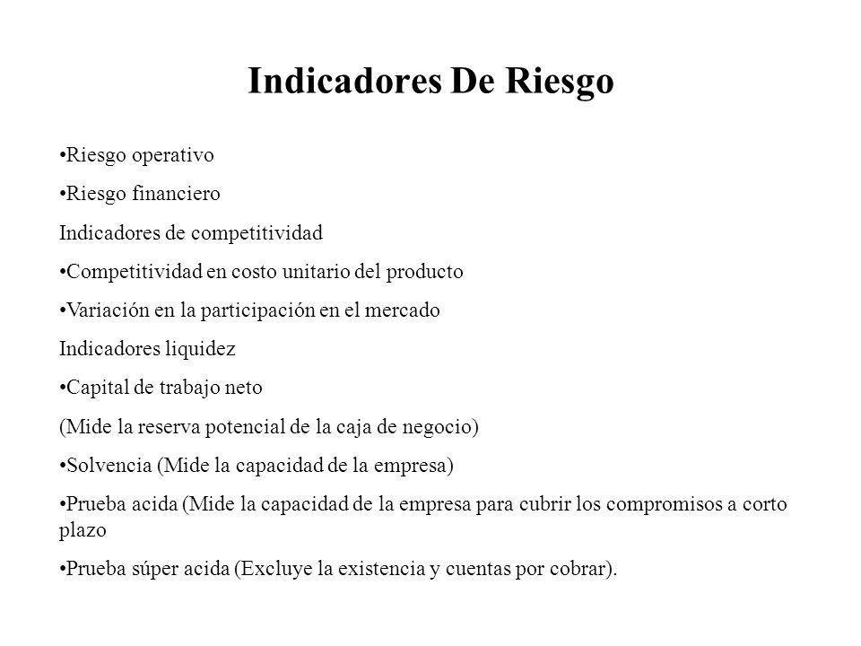 Indicadores De Riesgo Riesgo operativo Riesgo financiero