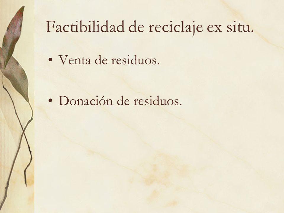 Factibilidad de reciclaje ex situ.