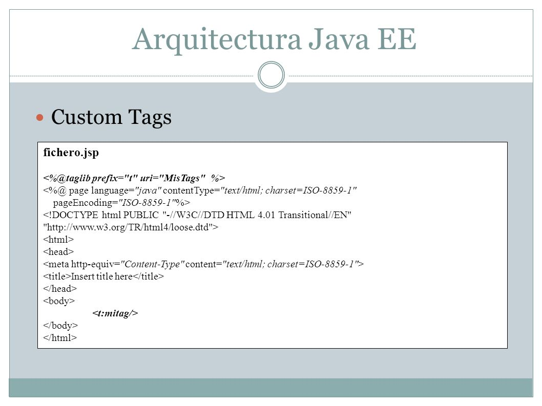 Arquitectura Java EE Custom Tags fichero.jsp