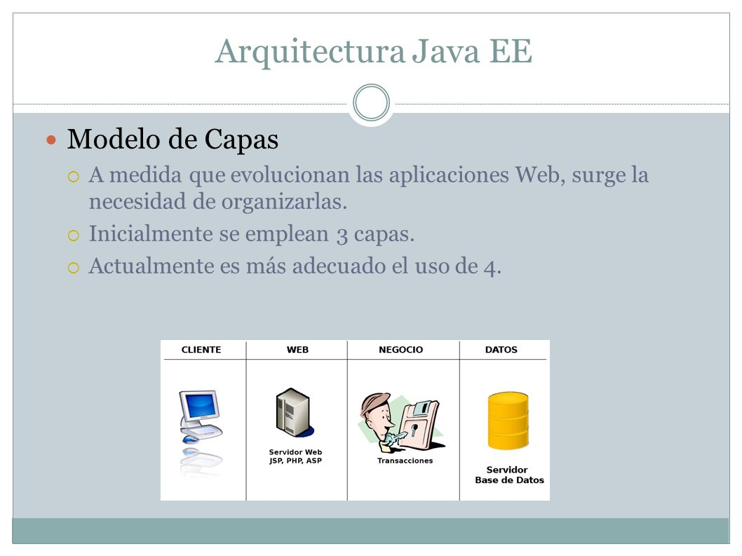 java enterprise edition java ee ppt descargar