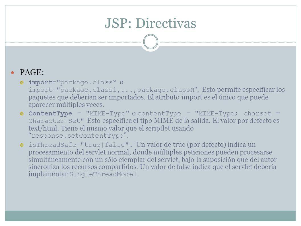 JSP: Directivas PAGE: