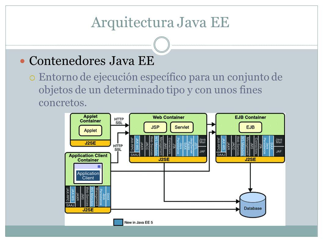 Arquitectura Java EE Contenedores Java EE