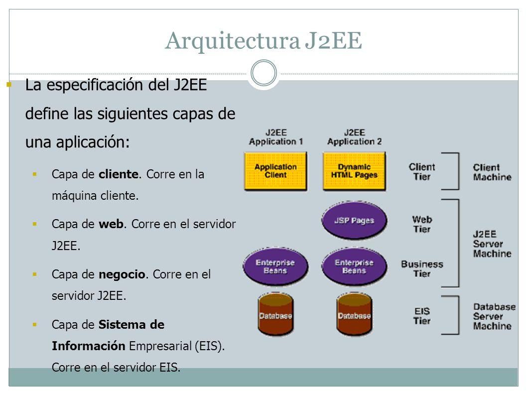 Arquitectura J2EE La especificación del J2EE define las siguientes capas de una aplicación: Capa de cliente. Corre en la máquina cliente.