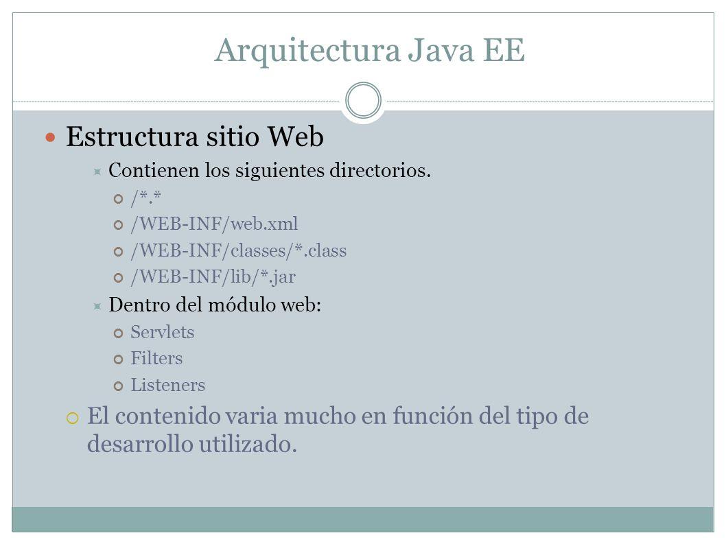 Arquitectura Java EE Estructura sitio Web